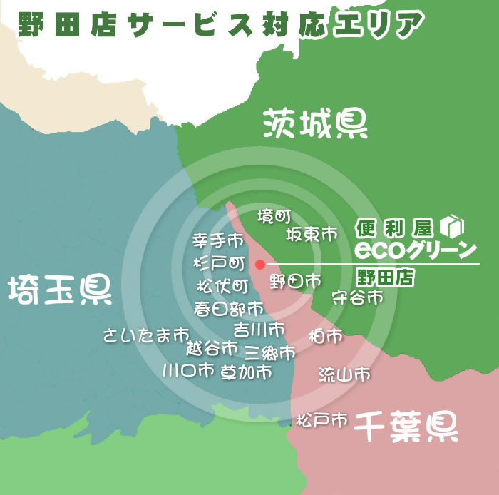 便利屋・エコグリーン 野田店サービスエリア
